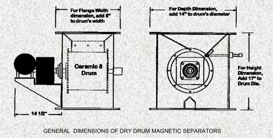 dry-drum-spec