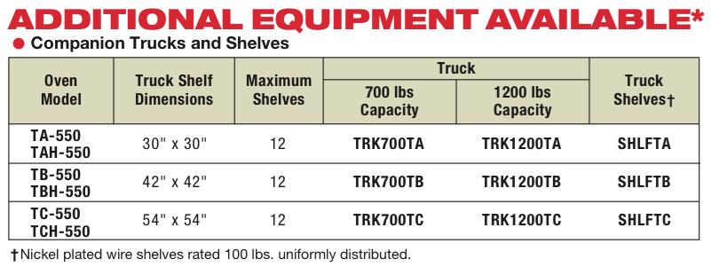 truck-ovens
